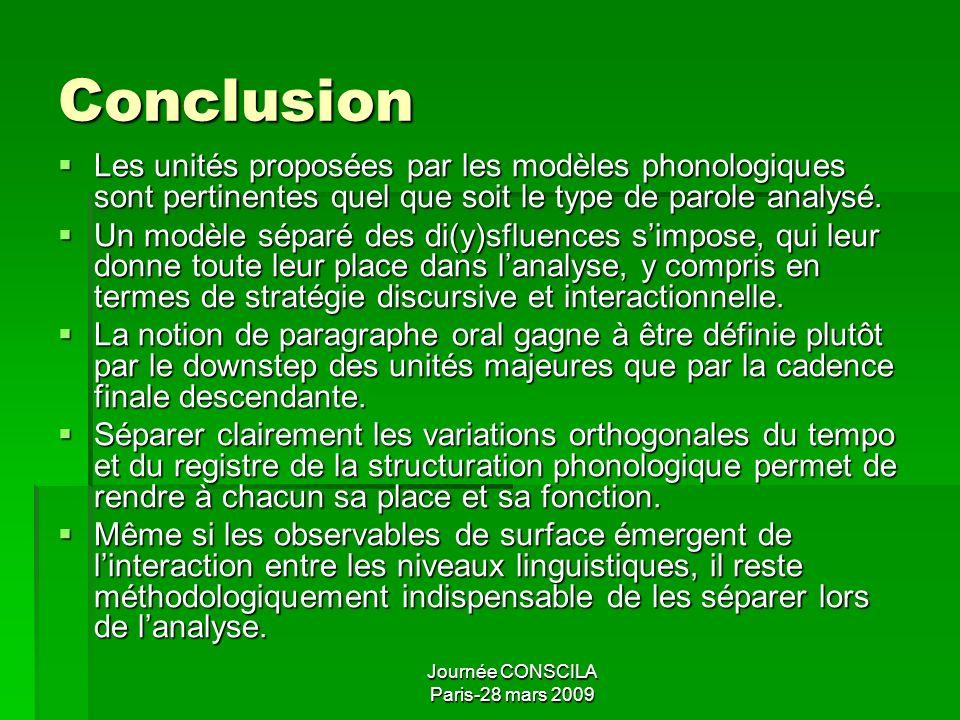 Conclusion Les unités proposées par les modèles phonologiques sont pertinentes quel que soit le type de parole analysé.