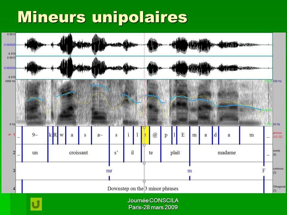 Mineurs unipolaires Journée CONSCILA Paris-28 mars 2009