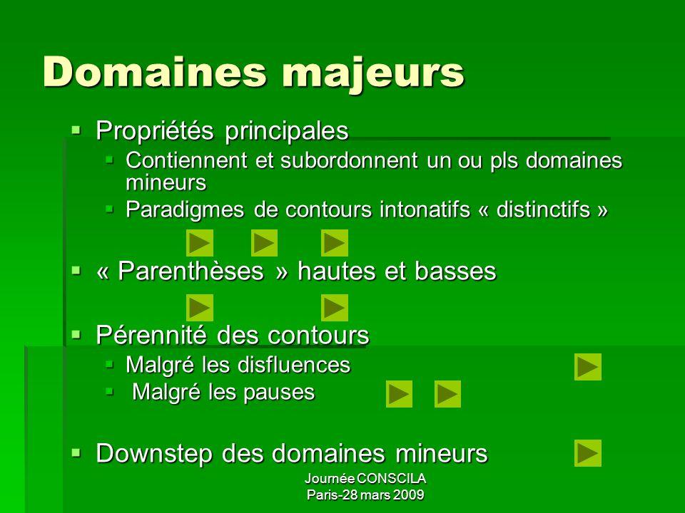 Domaines majeurs Propriétés principales