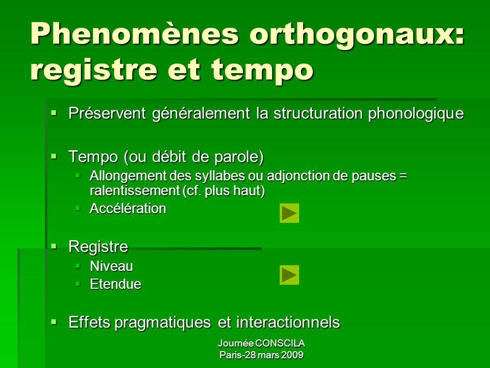 Phenomènes orthogonaux: registre et tempo