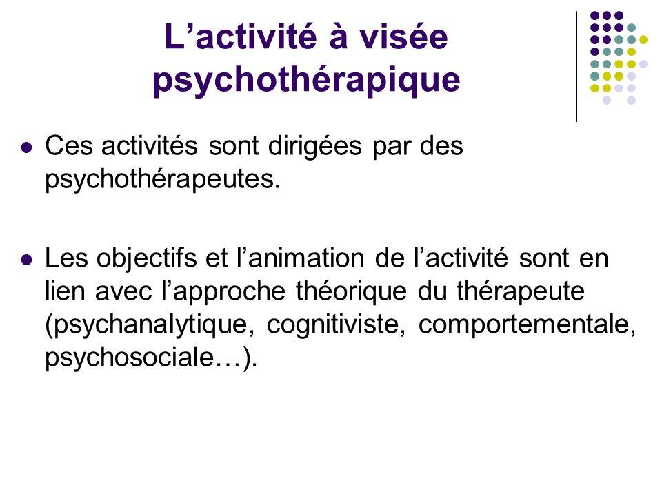 L'activité à visée psychothérapique