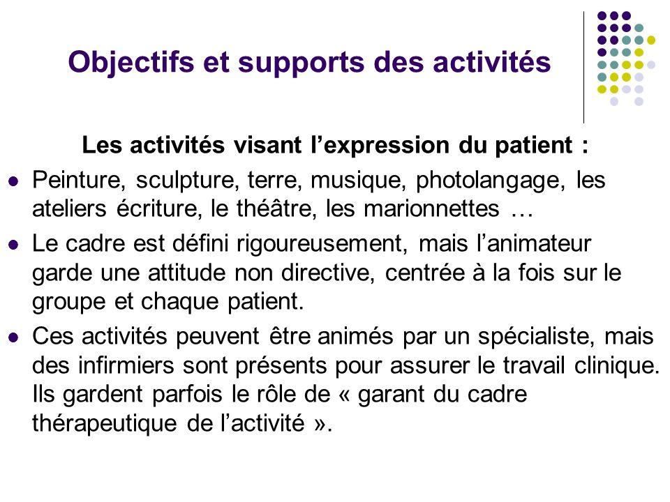 Objectifs et supports des activités