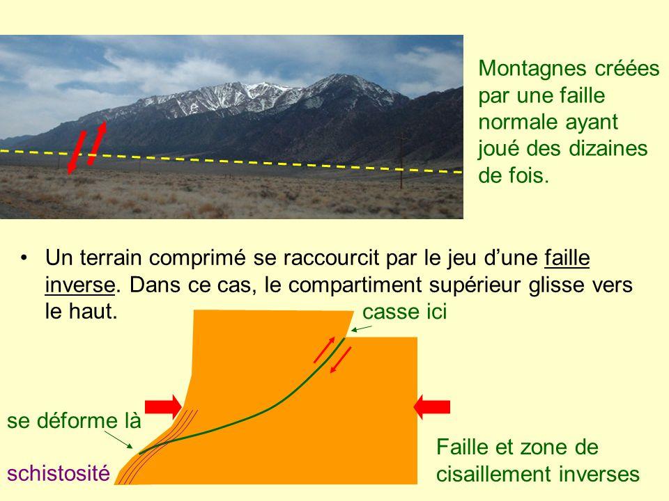 Montagnes créées par une faille normale ayant joué des dizaines de fois.