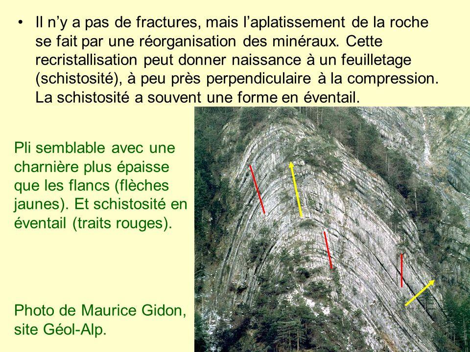 Il n'y a pas de fractures, mais l'aplatissement de la roche se fait par une réorganisation des minéraux. Cette recristallisation peut donner naissance à un feuilletage (schistosité), à peu près perpendiculaire à la compression. La schistosité a souvent une forme en éventail.