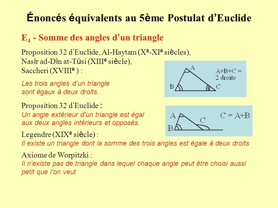 Énoncés équivalents au 5ème Postulat d'Euclide