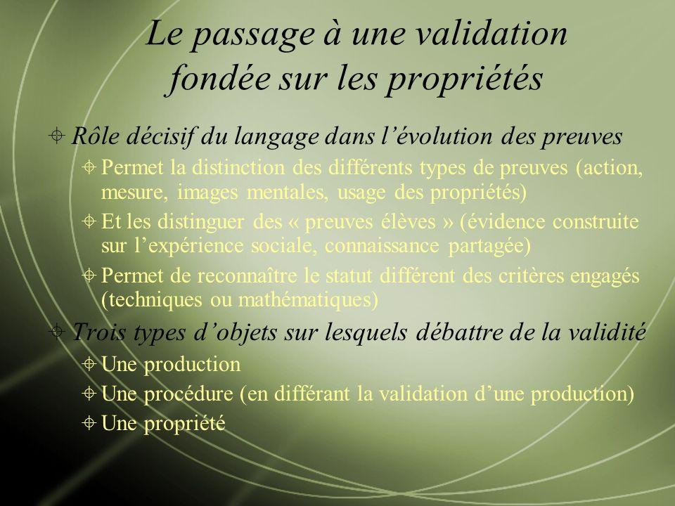 Le passage à une validation fondée sur les propriétés