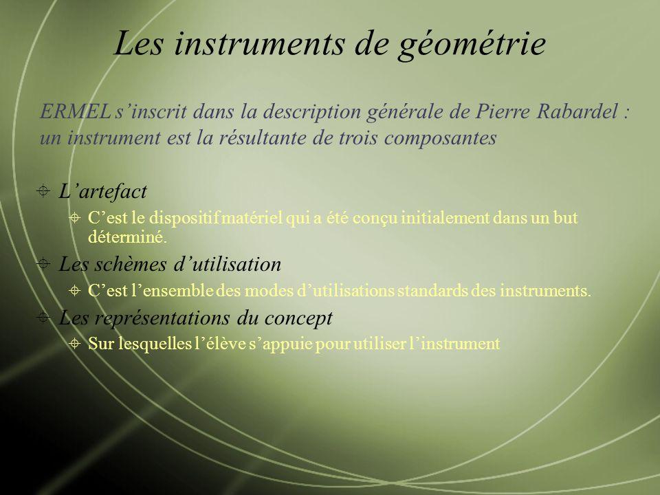 Les instruments de géométrie