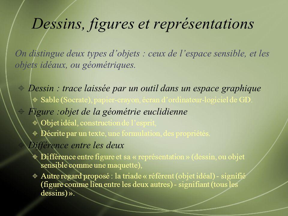 Dessins, figures et représentations