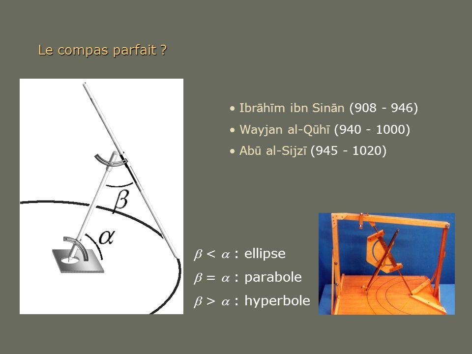 Le compas parfait  <  : ellipse  =  : parabole