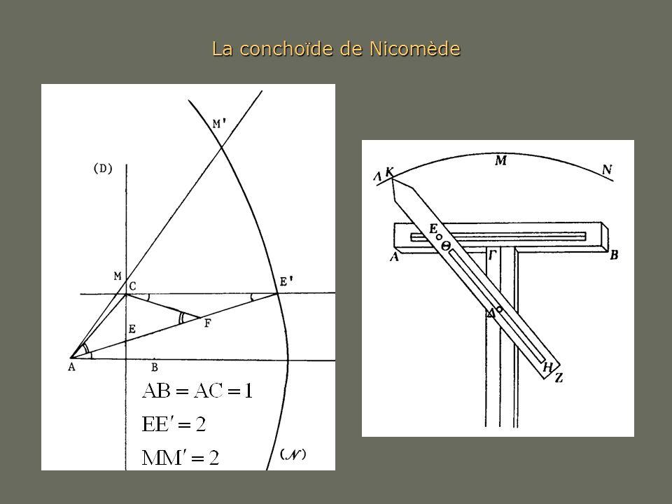 La conchoïde de Nicomède