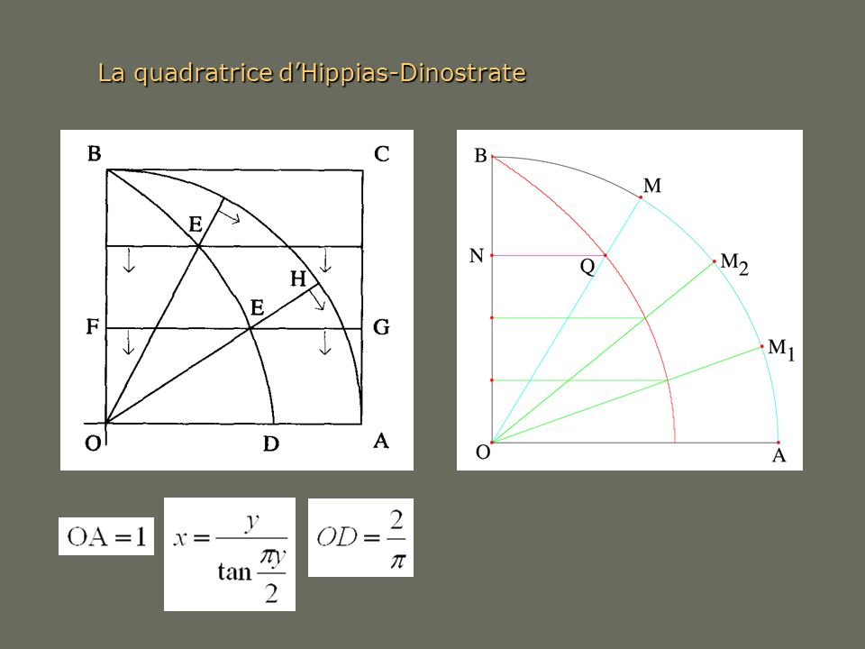 La quadratrice d'Hippias-Dinostrate