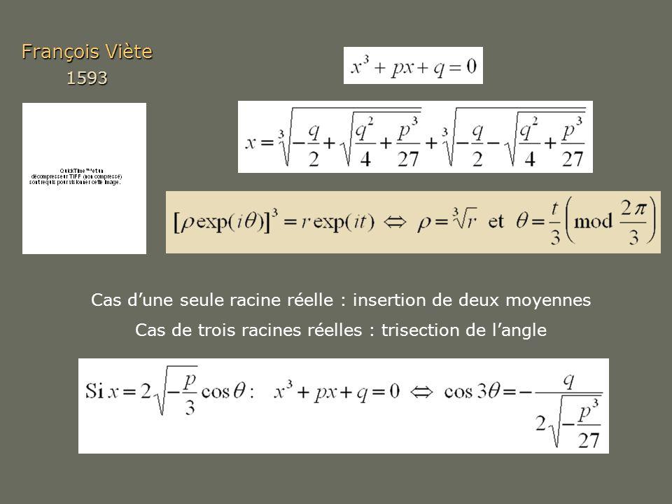 François Viète 1593. Cas d'une seule racine réelle : insertion de deux moyennes.