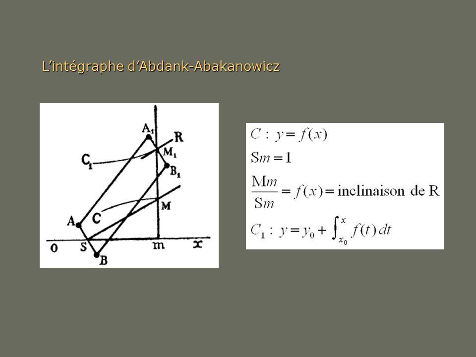 L'intégraphe d'Abdank-Abakanowicz