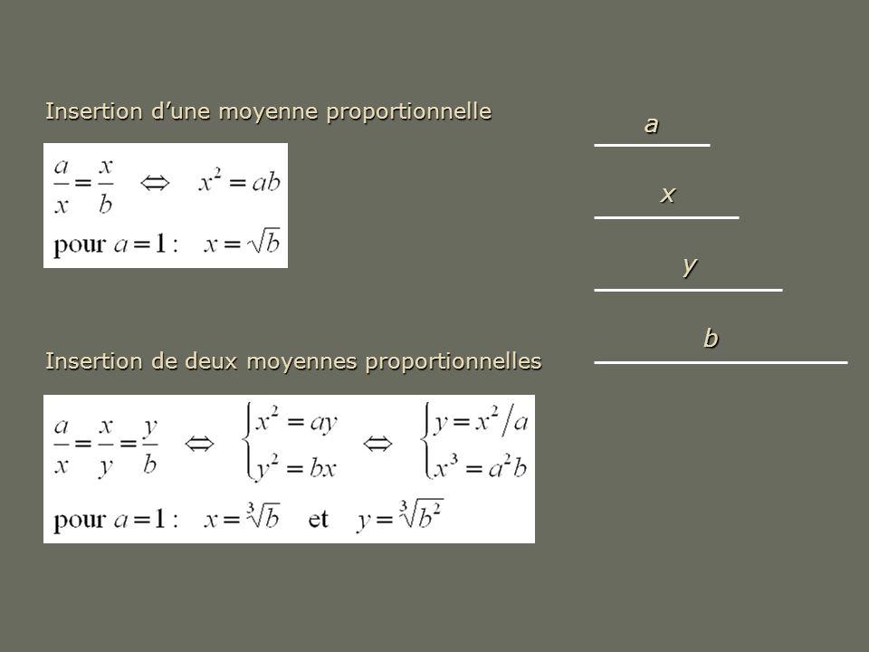 a x y b Insertion d'une moyenne proportionnelle