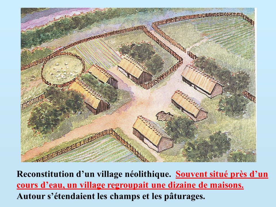 Reconstitution d'un village néolithique