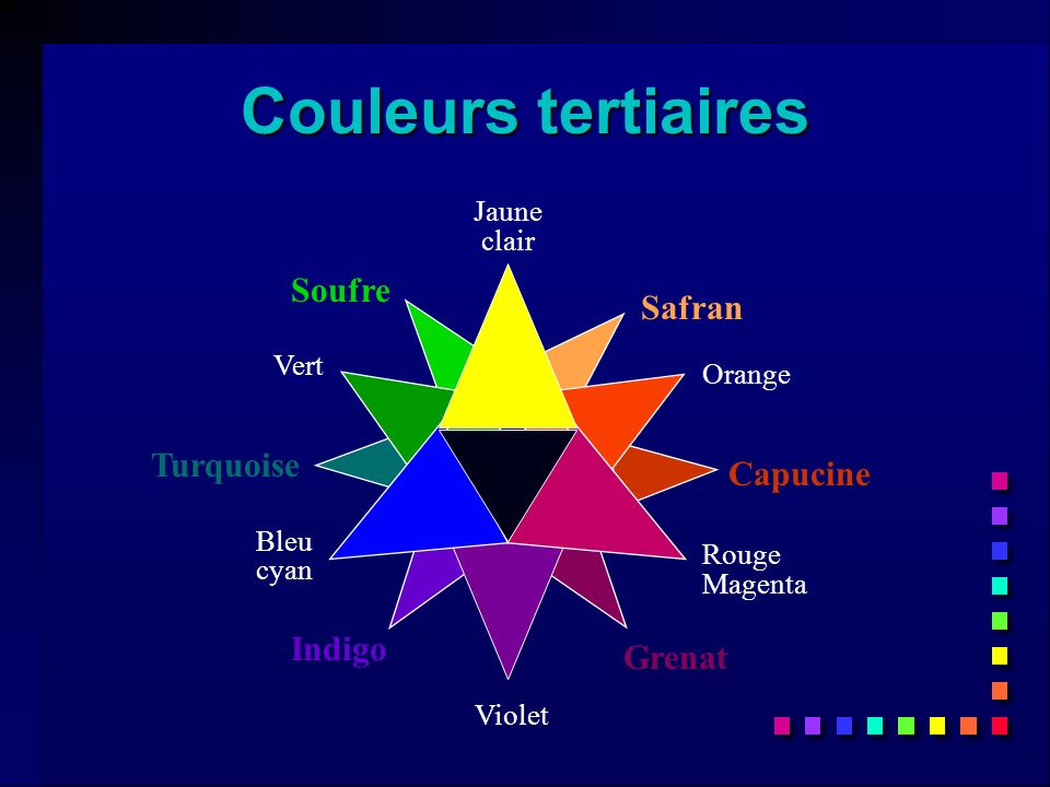 Couleurs tertiaires Soufre Safran Turquoise Capucine Indigo Grenat