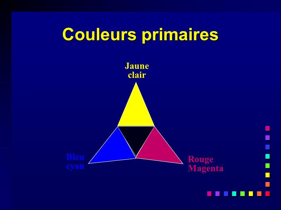 Couleurs primaires Jaune clair Bleu cyan Rouge Magenta