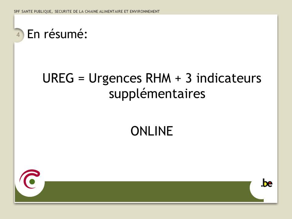UREG = Urgences RHM + 3 indicateurs supplémentaires ONLINE