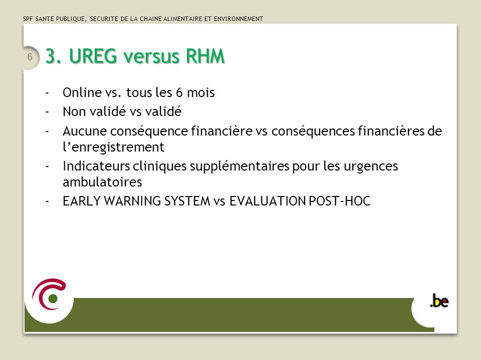 3. UREG versus RHM Online vs. tous les 6 mois Non validé vs validé