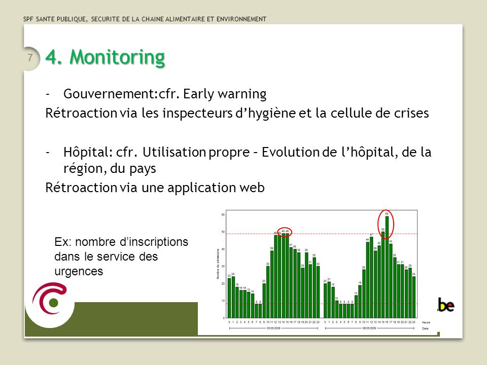 4. Monitoring Gouvernement:cfr. Early warning