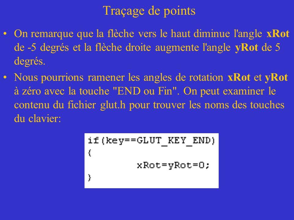 Traçage de points On remarque que la flèche vers le haut diminue l angle xRot de -5 degrés et la flèche droite augmente l angle yRot de 5 degrés.