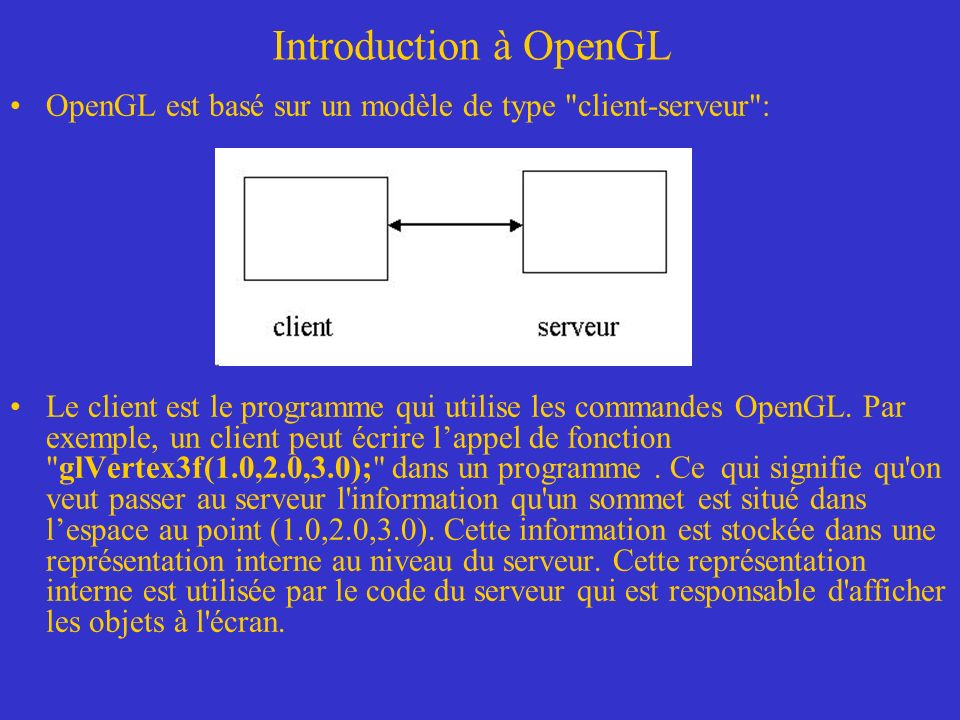 Introduction à OpenGL OpenGL est basé sur un modèle de type client-serveur :