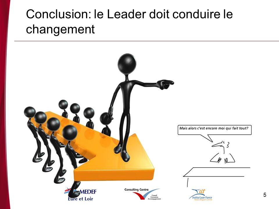 Conclusion: le Leader doit conduire le changement
