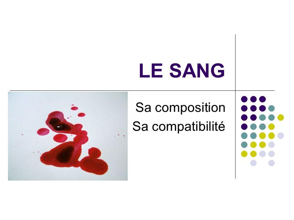 Sa composition Sa compatibilité