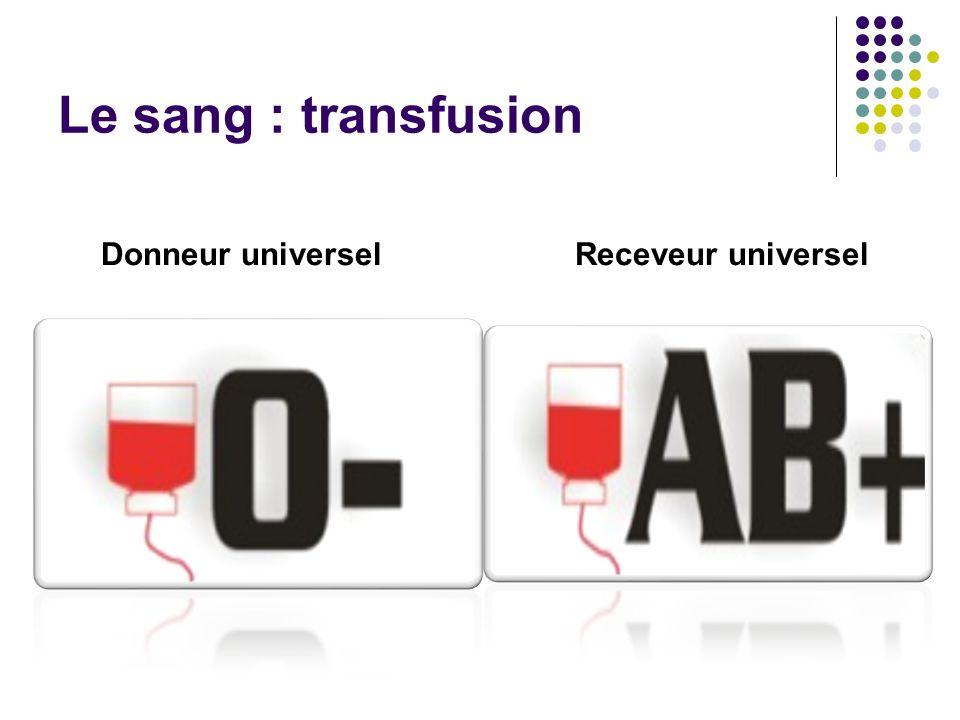 Le sang : transfusion Donneur universel Receveur universel