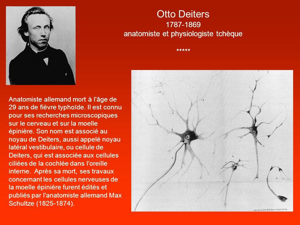 anatomiste et physiologiste tchèque