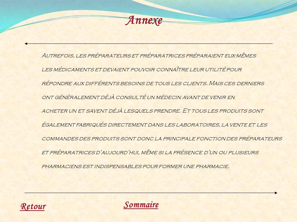 Annexe Sommaire Retour