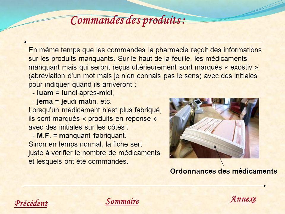 Commandes des produits :