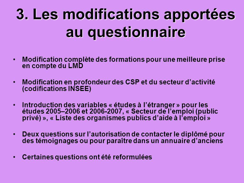 3. Les modifications apportées au questionnaire