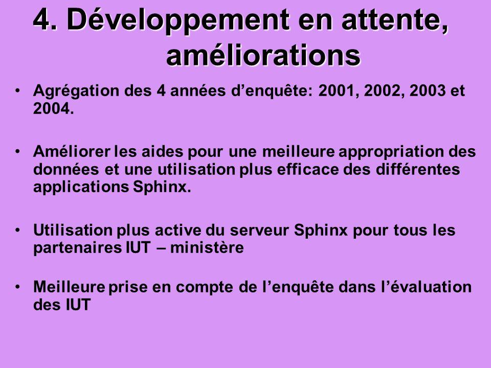 4. Développement en attente, améliorations