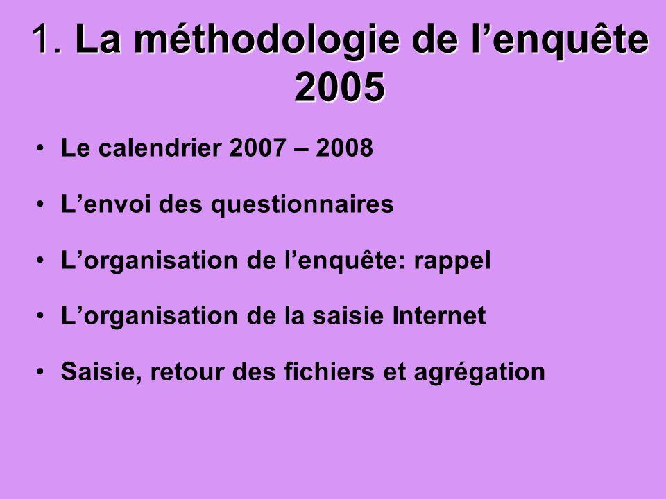 1. La méthodologie de l'enquête 2005