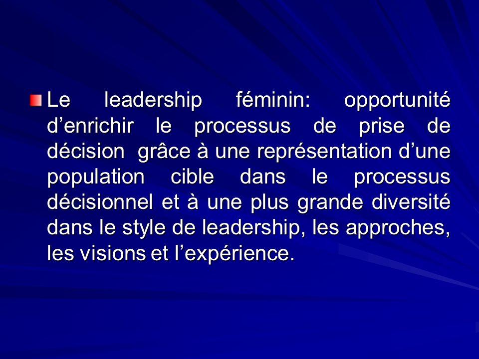 Le leadership féminin: opportunité d'enrichir le processus de prise de décision grâce à une représentation d'une population cible dans le processus décisionnel et à une plus grande diversité dans le style de leadership, les approches, les visions et l'expérience.