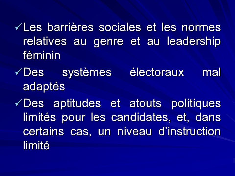 Les barrières sociales et les normes relatives au genre et au leadership féminin