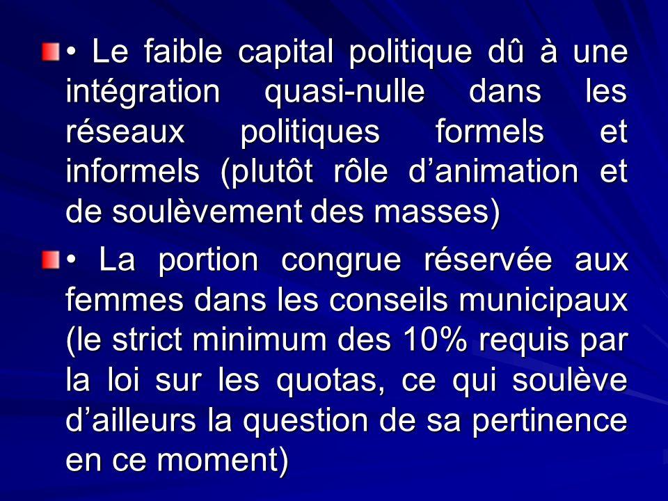 • Le faible capital politique dû à une intégration quasi-nulle dans les réseaux politiques formels et informels (plutôt rôle d'animation et de soulèvement des masses)