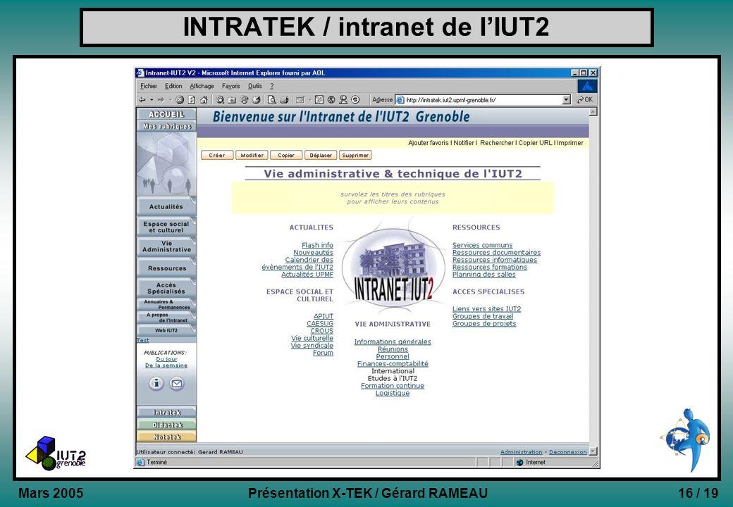 INTRATEK / intranet de l'IUT2