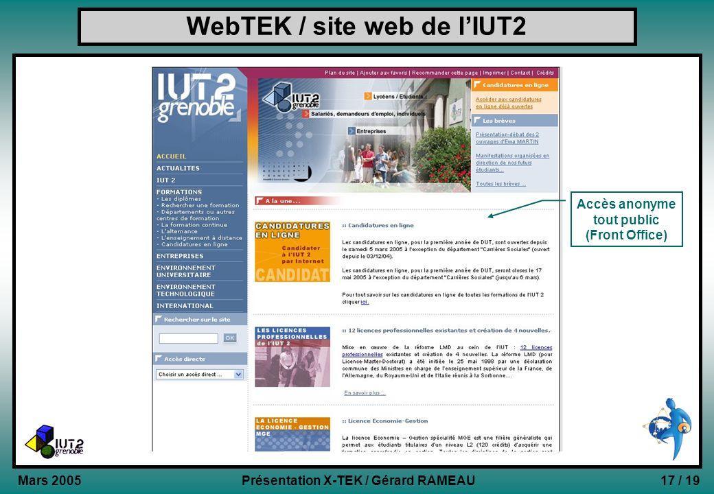WebTEK / site web de l'IUT2