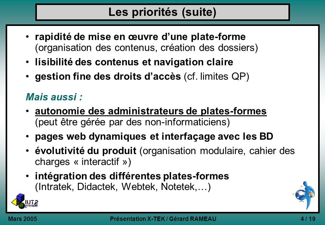 Les priorités (suite) rapidité de mise en œuvre d'une plate-forme (organisation des contenus, création des dossiers)