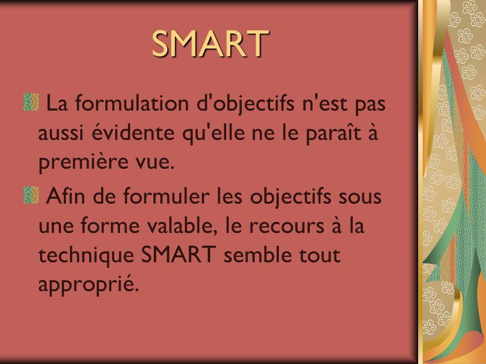 SMART La formulation d objectifs n est pas aussi évidente qu elle ne le paraît à première vue.