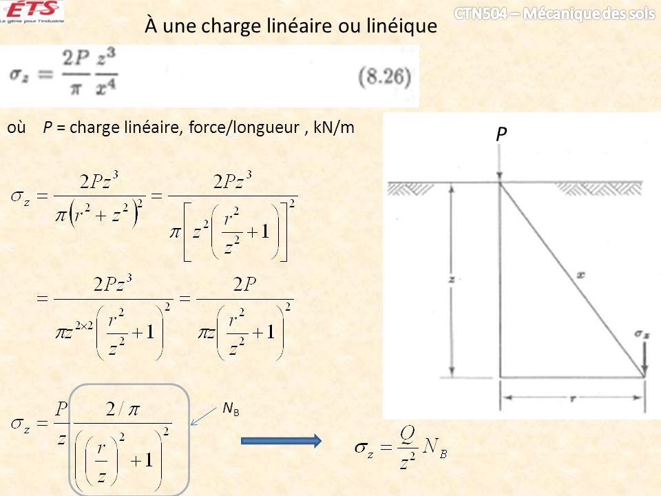À une charge linéaire ou linéique