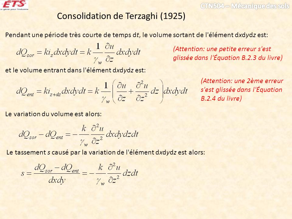 Consolidation de Terzaghi (1925)