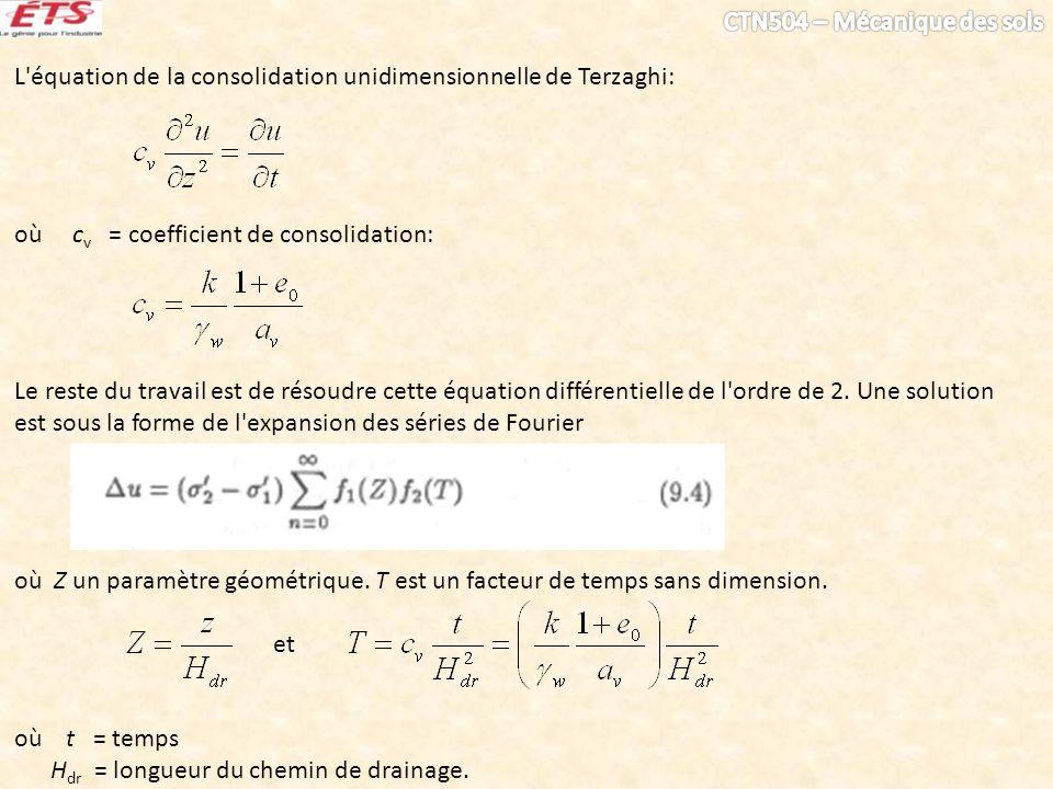 L équation de la consolidation unidimensionnelle de Terzaghi: