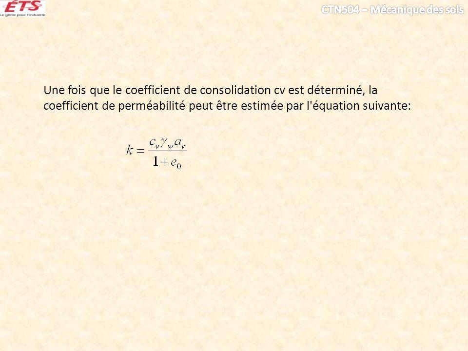 Une fois que le coefficient de consolidation cv est déterminé, la coefficient de perméabilité peut être estimée par l équation suivante: