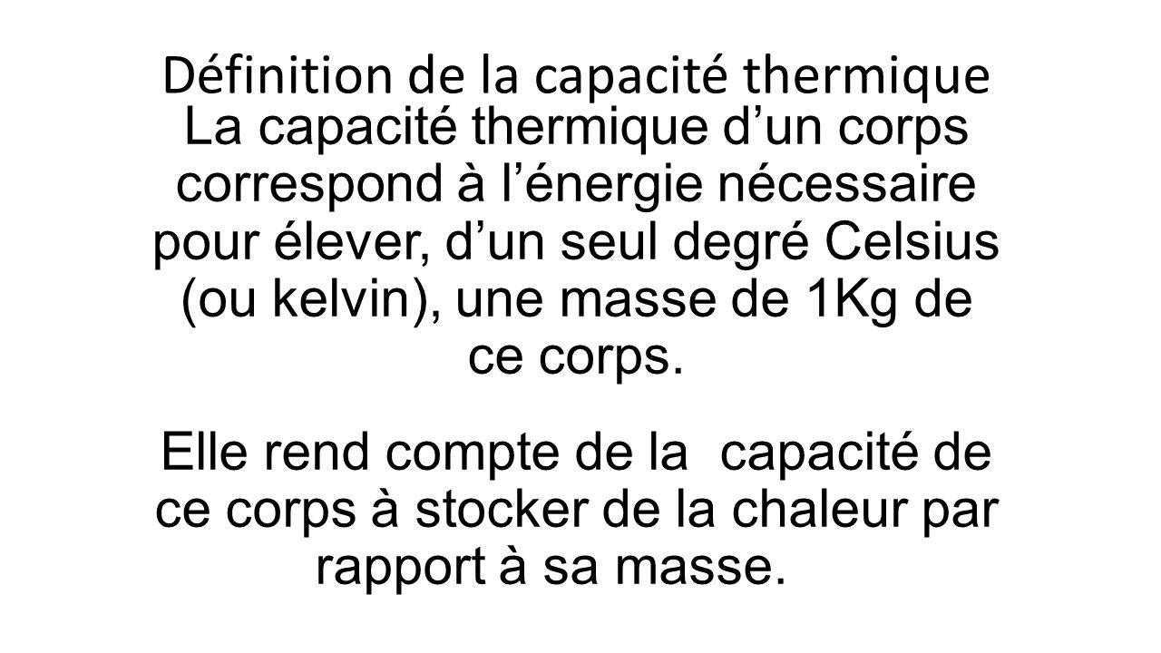 Définition de la capacité thermique