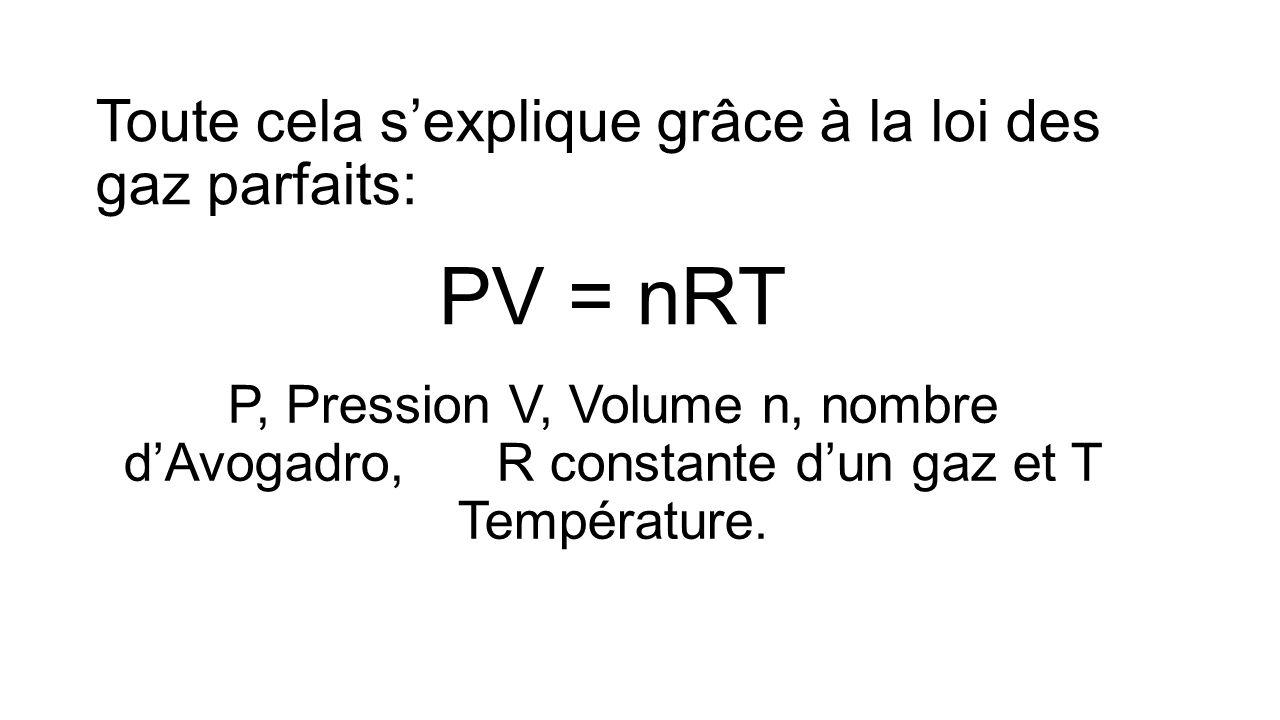 Toute cela s'explique grâce à la loi des gaz parfaits: