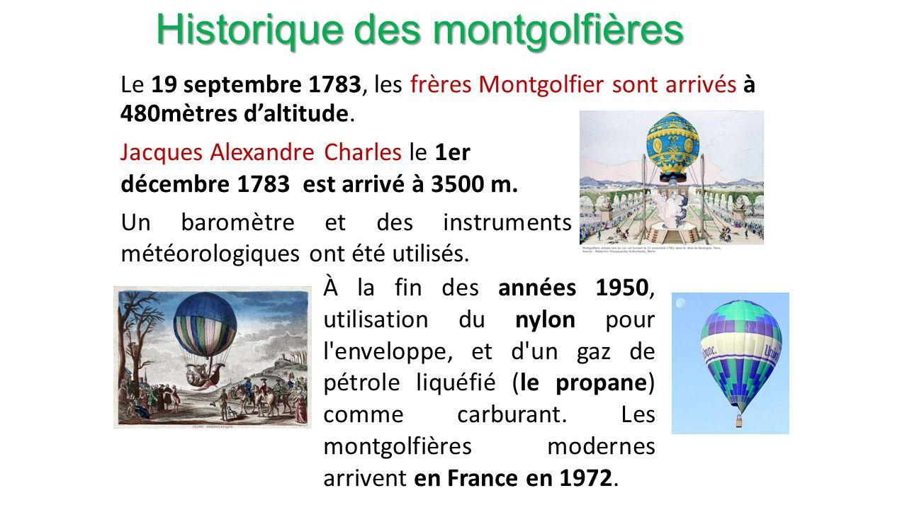 Historique des montgolfières