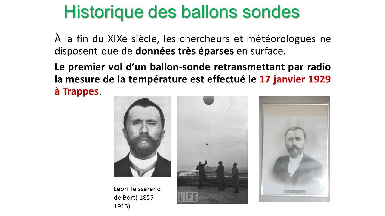 Historique des ballons sondes